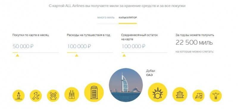 Карта Тинькофф All Airlines